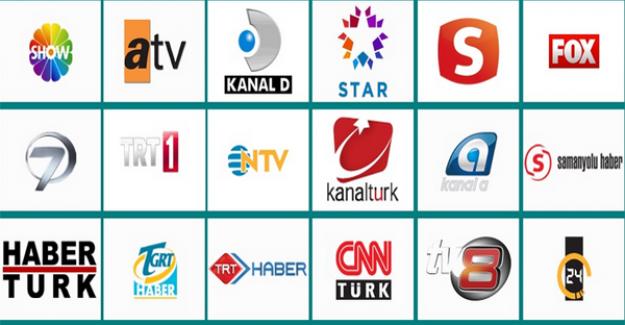 Kumanda TV İle İnternetten Canlı Tv İzle