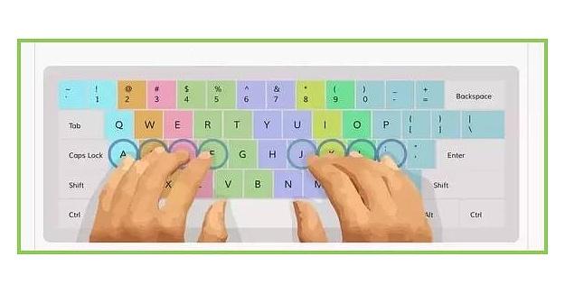 Hızlı Klavye Kullanmak İçin : www.onparmak.org