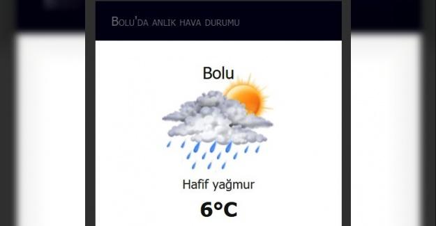Bolu hava durumu