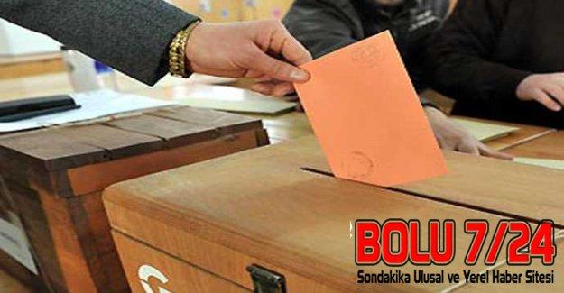 CHP Ak Parti HDP Birleşti MHP Saf Dışı Kaldı!
