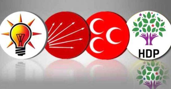 ANKET Ünlü Şirket Anket Yaptı Kimsenin Beklemediği Sonuçlar Çıktı AK Parti Meclis Dışı mı Kalıyor!!