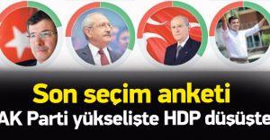 İşte En Kapsamlı Son Seçim Anketi! HDP'ye Şok!