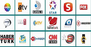 Kumanda TV İle İnternetten Canlı...