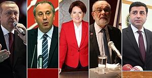 24 Haziran Seçim Sonuçları İçin...