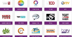En Kaliteli Canlı Tv İzle Siteleri
