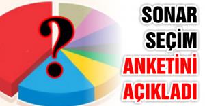 CHP Yanlısı SONAR Anket'inden CHP'yi ŞOKE Eden Sonuçlar Çıktı!