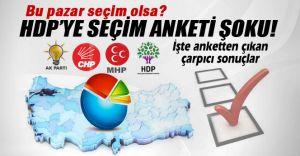 ORC Son Seçim Anketini Yayınladı! HDP'ye ŞOK!