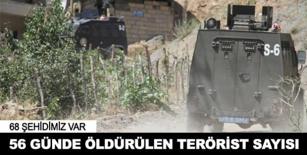 İşte 56 Günde Öldürülen Terörist Sayısı! Net Rakamlar Açıklandı!