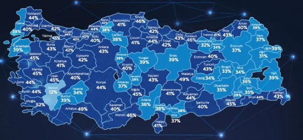 Türk Telekom, 2020'nin İlk Yarısında Abonelerin Ne Kadar İnternet Kullandığını Açıkladı