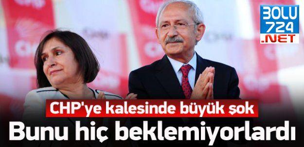 CHP'nin Kalesi İzmir'den Kılıçdaroğlu'na Büyük Şok!